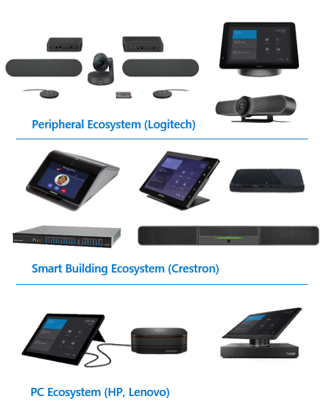Devices for Microsoft Teams   dmunified